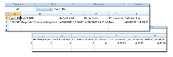 Report Example
